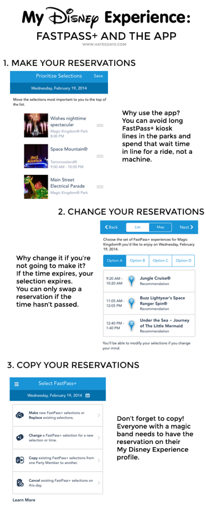 FastPass+ and the My Disney Experience App: Three ways the app can save you time ~ www.hayesdays.com